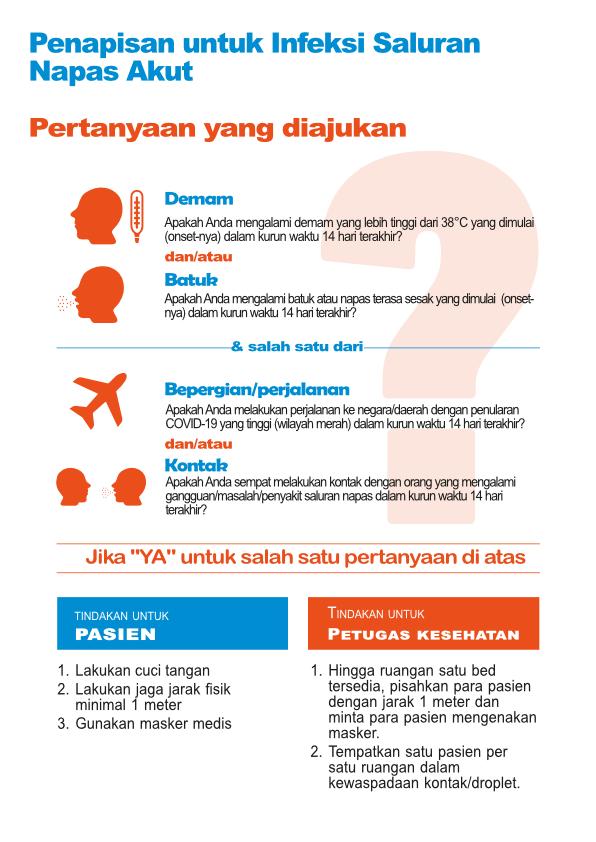 Screening-Respiratory-Infection_ID