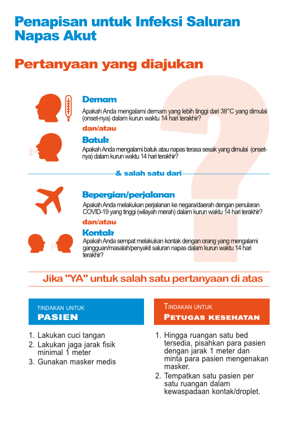 Screening-Respiratory-Infection_ID